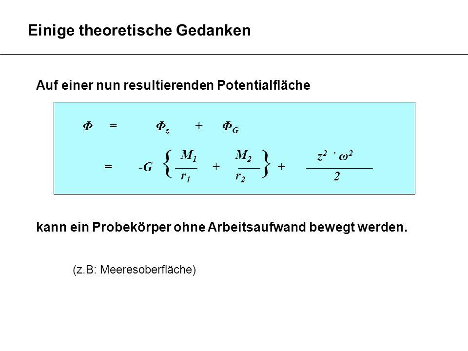 Auf einer nun resultierenden Potentialfläche Φ = Φ z + Φ G = + kann ein Probekörper ohne Arbeitsaufwand bewegt werden. -G { + } M 1 M 2 r 1 r 2  z 2