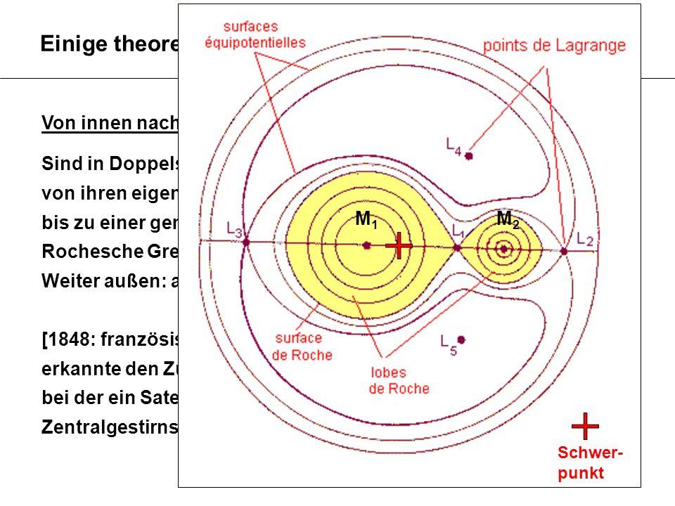 Von innen nach außen: Sind in Doppelsternsystemen beide Komponenten zunächst von ihren eigenen geschlossenen Äquipotentialflächen umgeben bis zu einer