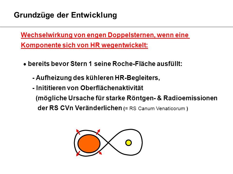 Grundzüge der Entwicklung Wechselwirkung von engen Doppelsternen, wenn eine Komponente sich von HR wegentwickelt: bereits bevor Stern 1 seine Roche-Fl