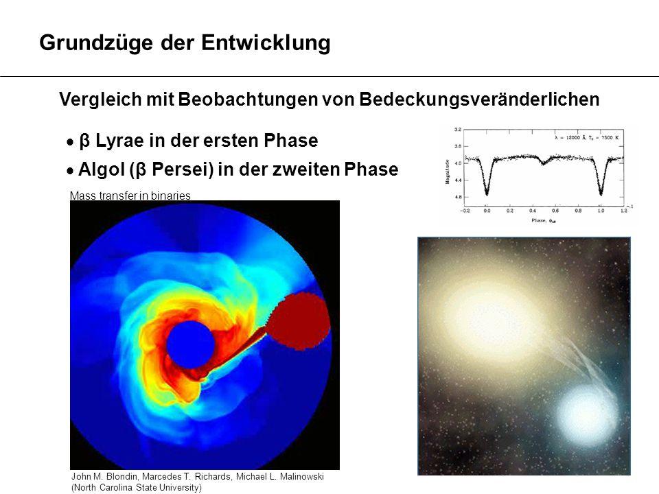 Grundzüge der Entwicklung Vergleich mit Beobachtungen von Bedeckungsveränderlichen β Lyrae in der ersten Phase Algol (β Persei) in der zweiten Phase J