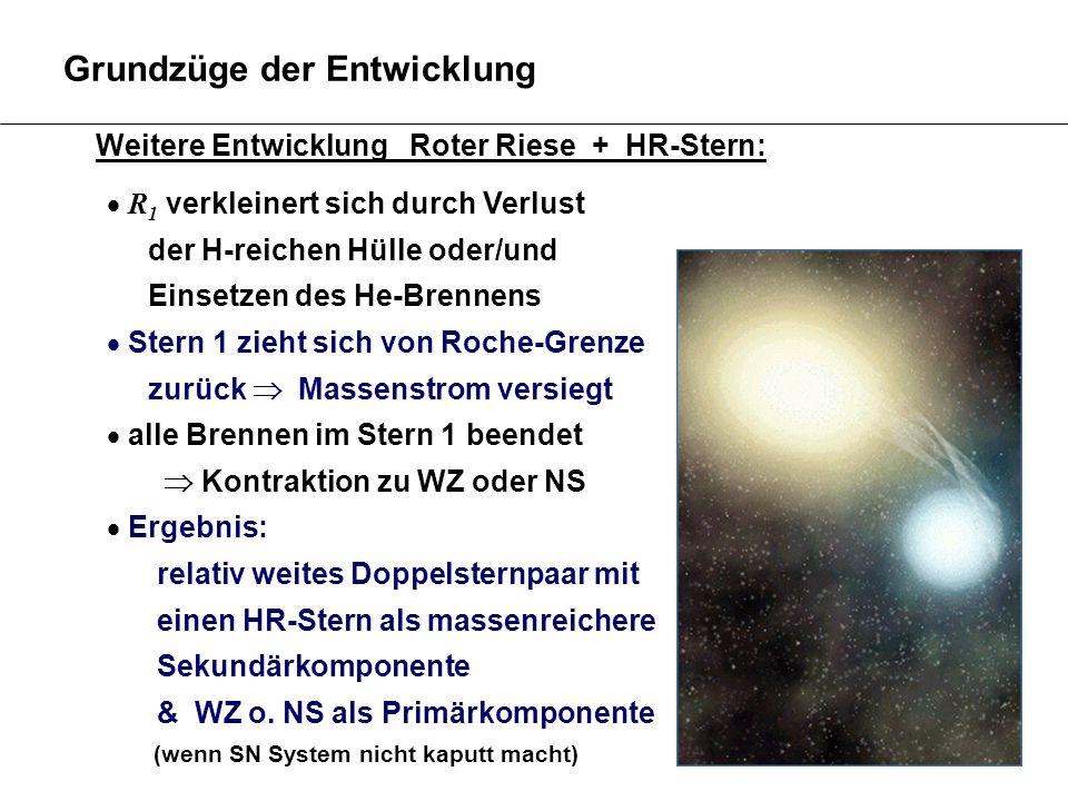 Grundzüge der Entwicklung Weitere Entwicklung Roter Riese + HR-Stern: R 1 verkleinert sich durch Verlust der H-reichen Hülle oder/und Einsetzen des He