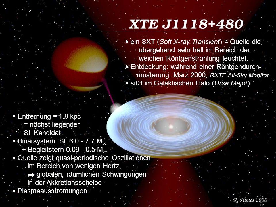 ein SXT (Soft X-ray Transient) = Quelle die übergehend sehr hell im Bereich der weichen Röntgenstrahlung leuchtet. Entdeckung: während einer Röntgendu