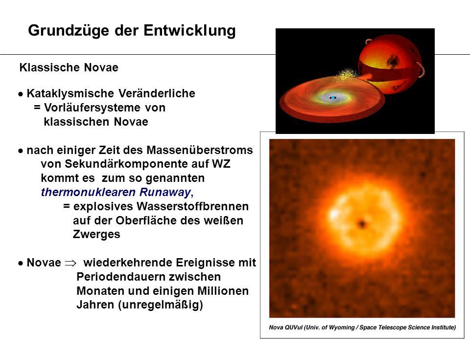 Grundzüge der Entwicklung Klassische Novae Kataklysmische Veränderliche = Vorläufersysteme von klassischen Novae nach einiger Zeit des Massenüberstrom