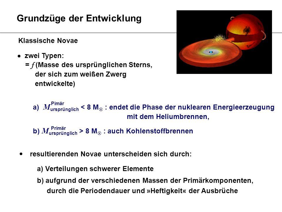 Grundzüge der Entwicklung Klassische Novae zwei Typen: = f (Masse des ursprünglichen Sterns, der sich zum weißen Zwerg entwickelte) a) M ursprünglich