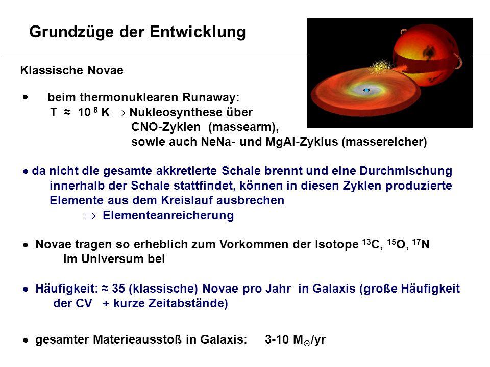 Grundzüge der Entwicklung Klassische Novae beim thermonuklearen Runaway: T 10 8 K Nukleosynthese über CNO-Zyklen (massearm), sowie auch NeNa- und MgAl