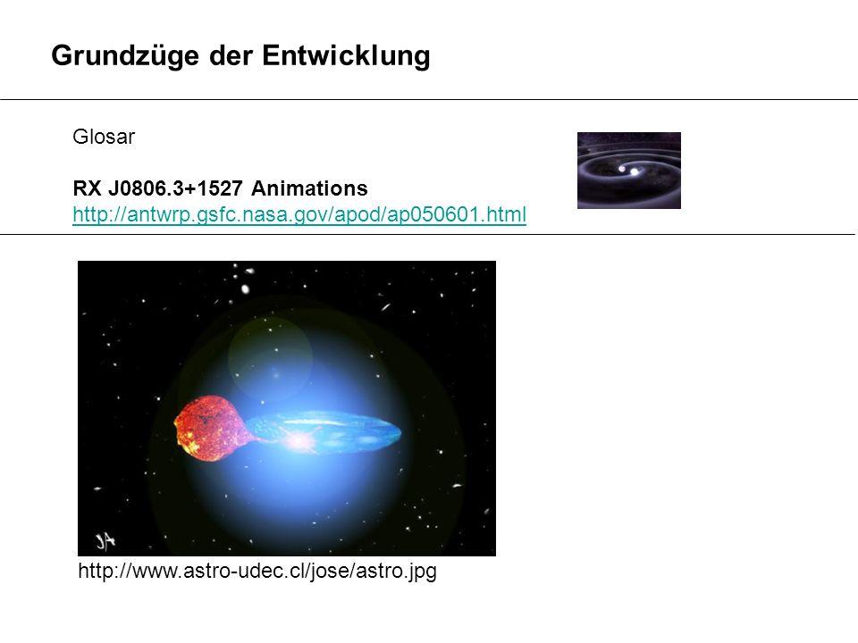 Grundzüge der Entwicklung Glosar RX J0806.3+1527 Animations http://antwrp.gsfc.nasa.gov/apod/ap050601.html http://www.astro-udec.cl/jose/astro.jpg