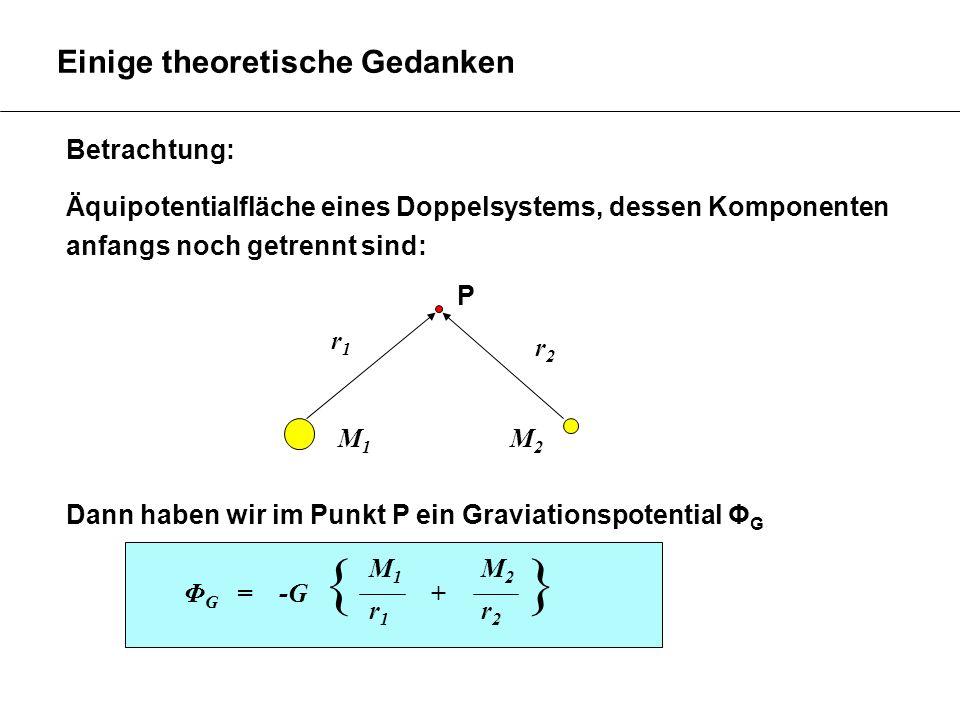 Einige theoretische Gedanken Betrachtung: Äquipotentialfläche eines Doppelsystems, dessen Komponenten anfangs noch getrennt sind: Dann haben wir im Pu