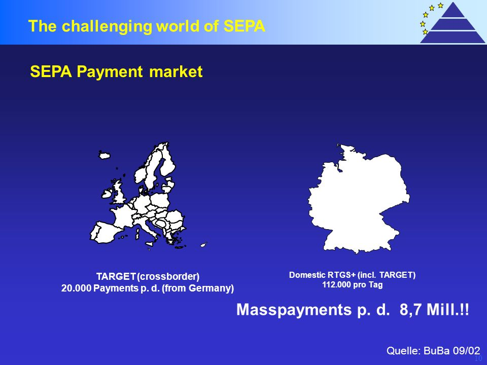 10 SEPA Payment market TARGET (crossborder) 20.000 Payments p. d. (from Germany) Domestic RTGS+ (incl. TARGET) 112.000 pro Tag Masspayments p. d. 8,7