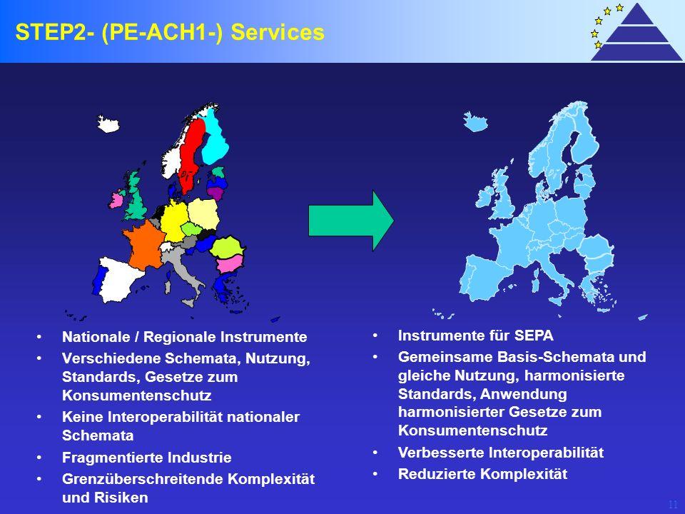 11 Nationale / Regionale Instrumente Verschiedene Schemata, Nutzung, Standards, Gesetze zum Konsumentenschutz Keine Interoperabilität nationaler Schem