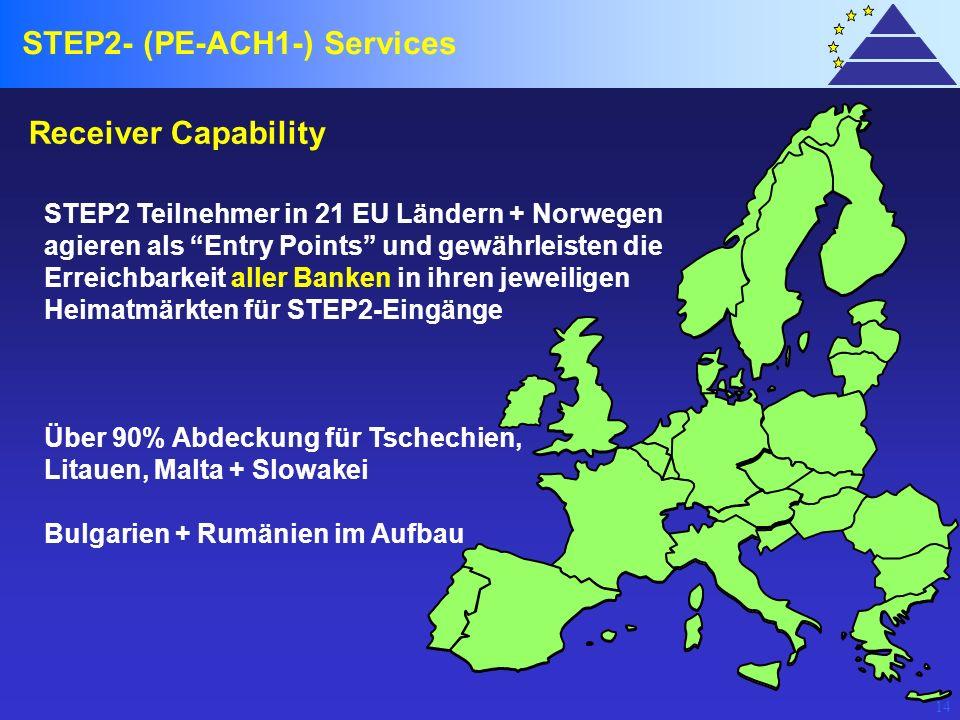 14 Receiver Capability STEP2 Teilnehmer in 21 EU Ländern + Norwegen agieren als Entry Points und gewährleisten die Erreichbarkeit aller Banken in ihre