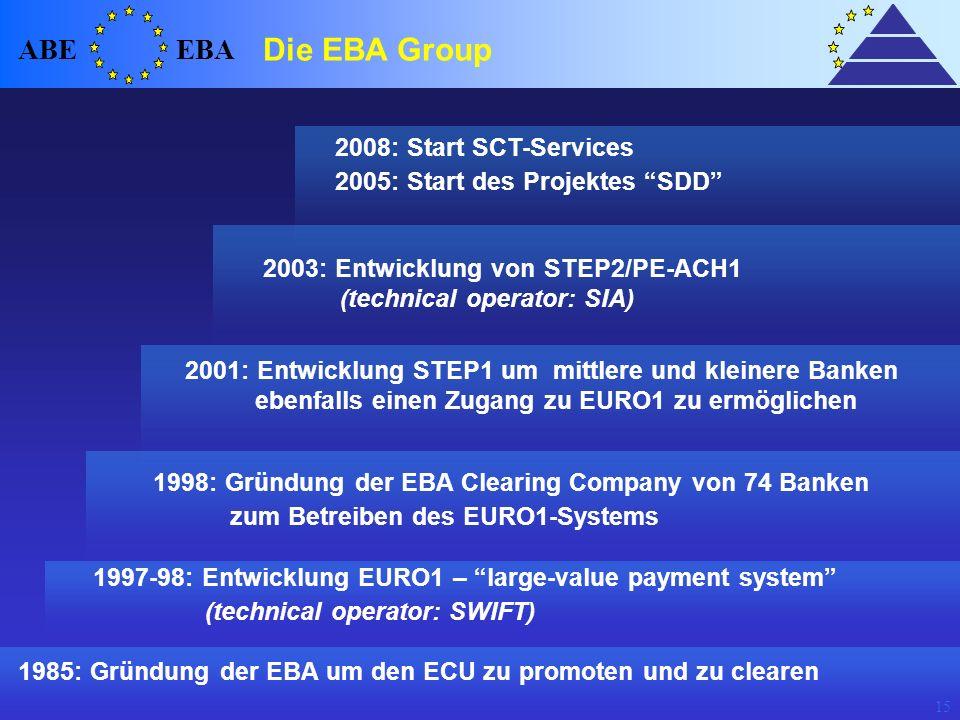 15 1997-98: Entwicklung EURO1 – large-value payment system (technical operator: SWIFT) 1998: Gründung der EBA Clearing Company von 74 Banken zum Betre