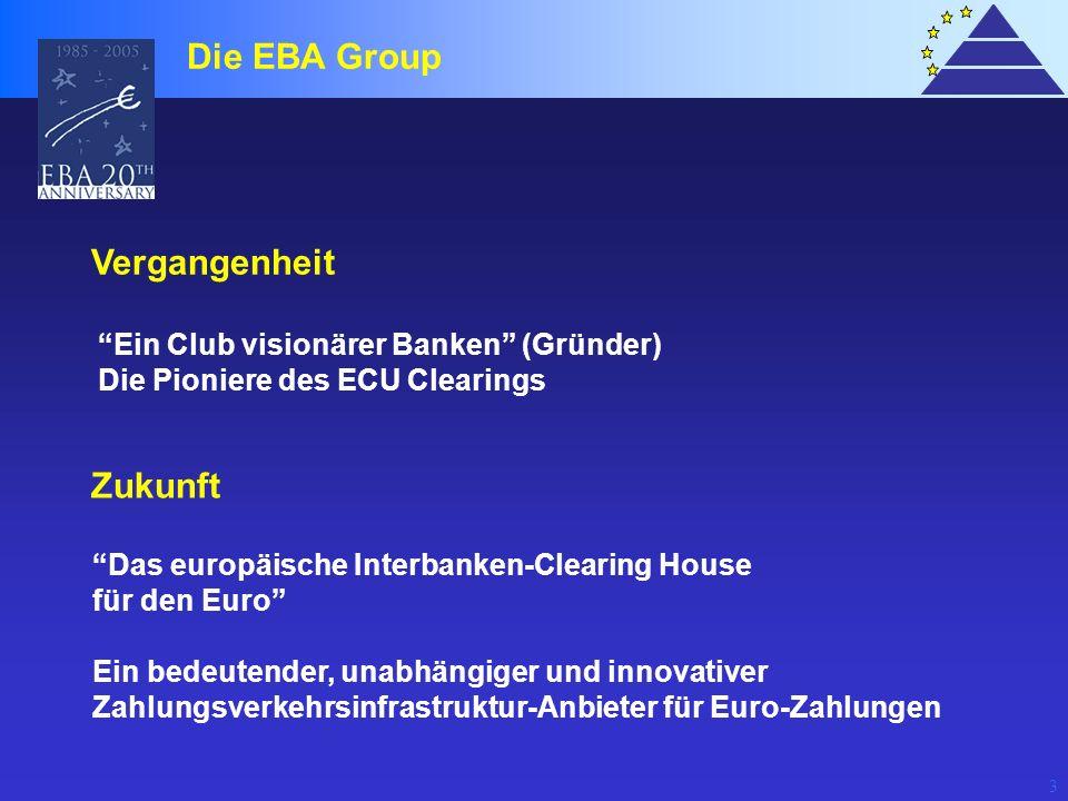 3 Die EBA Group Vergangenheit Ein Club visionärer Banken (Gründer) Die Pioniere des ECU Clearings Zukunft Das europäische Interbanken-Clearing House f