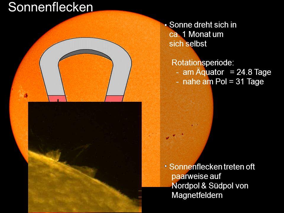 Sonnenflecken Sonne dreht sich in ca.