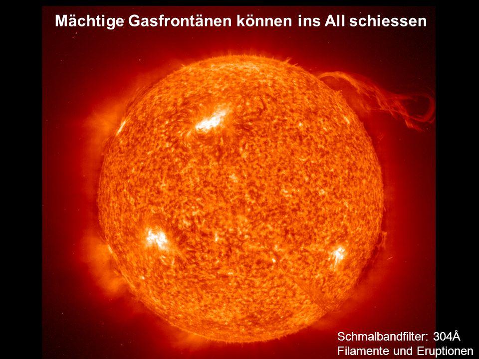 Mächtige Gasfrontänen können ins All schiessen Schmalbandfilter: 304Å Filamente und Eruptionen