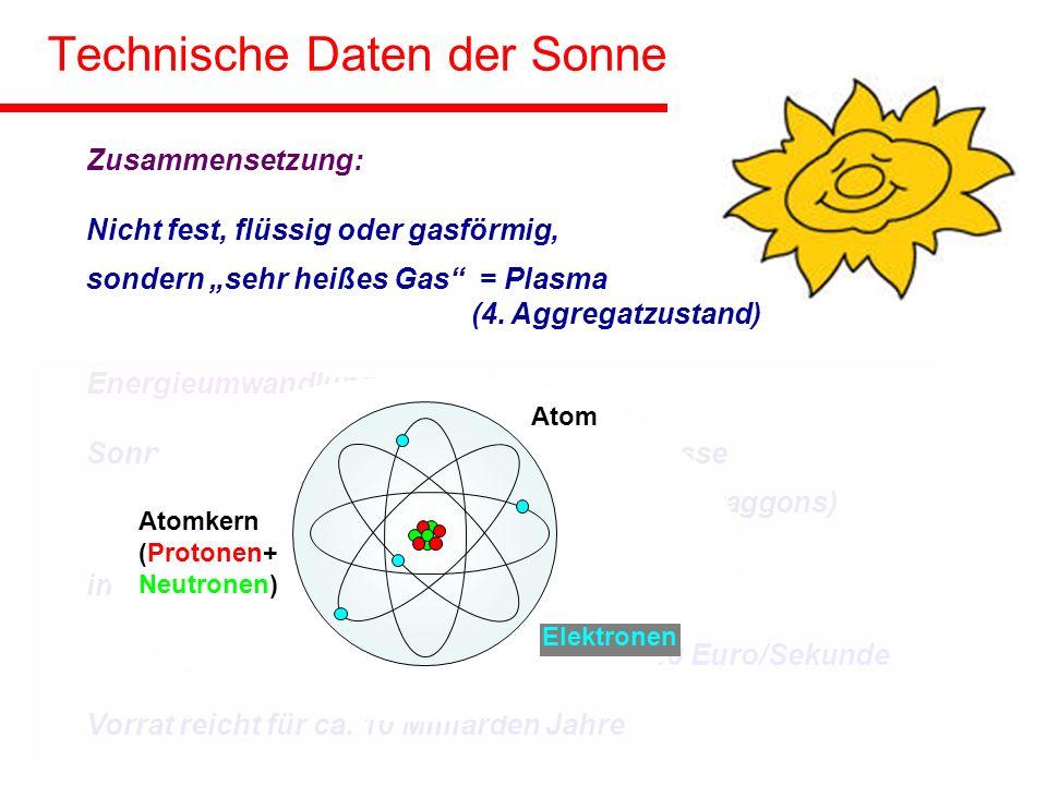 Technische Daten der Sonne * Die Sonne ist notwendig für das Leben auf der Erde * Weltraumwetter (Satelliten,Stromversorgung,...) * Die Sonne ist Referenz für die Untersuchung anderer Sterne * Die Sonne ist ein physikalisches Labor (Plasma, Kernfusion,...) Zusammensetzung: Nicht fest, flüssig oder gasförmig, sondern sehr heißes Gas = Plasma (4.