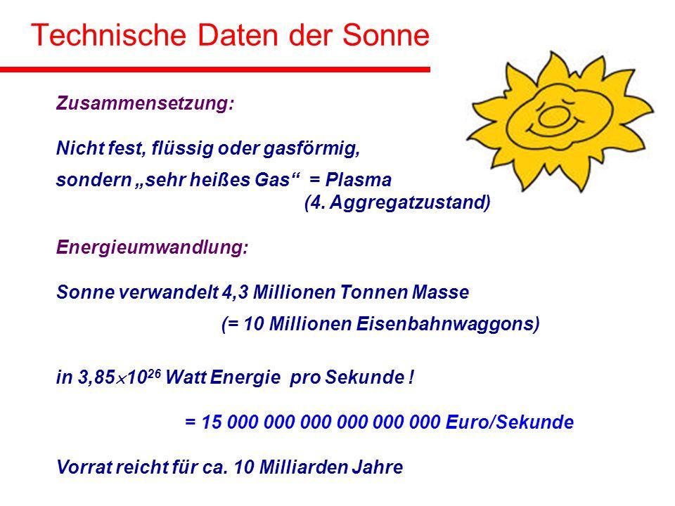 Technische Daten der Sonne Entfernung: 149 Millionen km Durchmesser: 1.4 Millionen km Alter: ca.