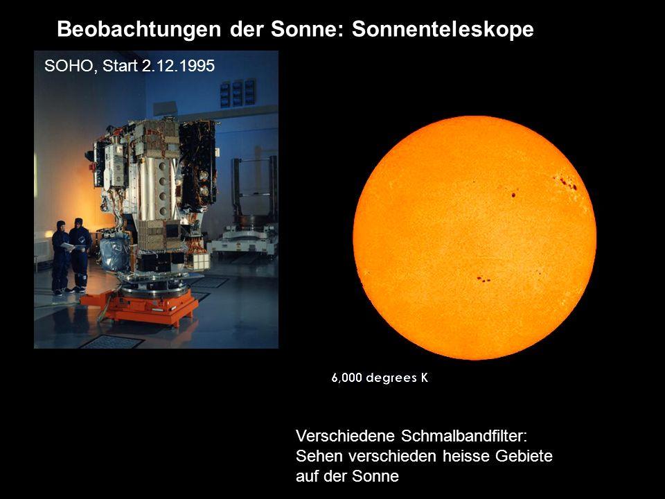 Beobachtungen der Sonne: Sonnenteleskope SOHO, Start 2.12.1995 Verschiedene Schmalbandfilter: Sehen verschieden heisse Gebiete auf der Sonne
