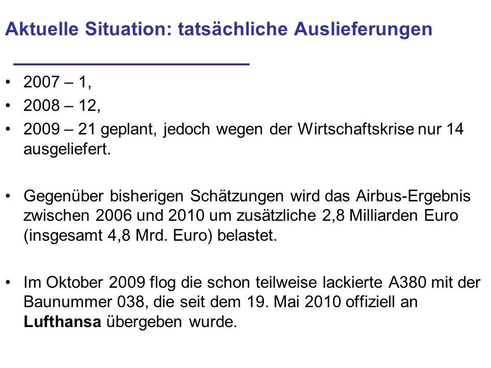 Aktuelle Situation: tatsächliche Auslieferungen 2007 – 1, 2008 – 12, 2009 – 21 geplant, jedoch wegen der Wirtschaftskrise nur 14 ausgeliefert. Gegenüb