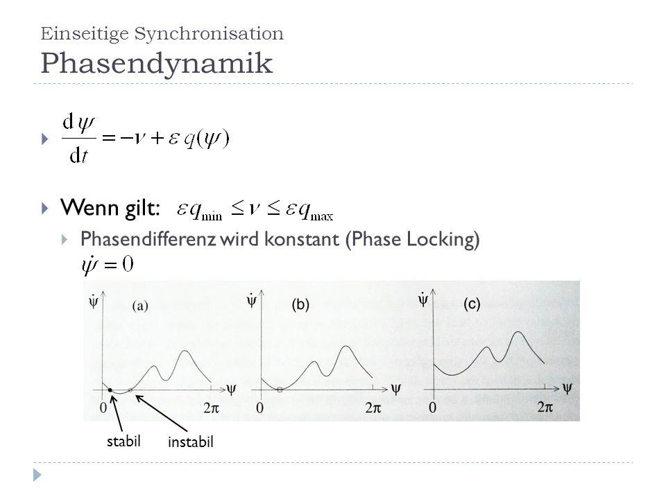 Einseitige Synchronisation Phasendynamik Wenn gilt: Phasendifferenz wird konstant (Phase Locking) stabil instabil