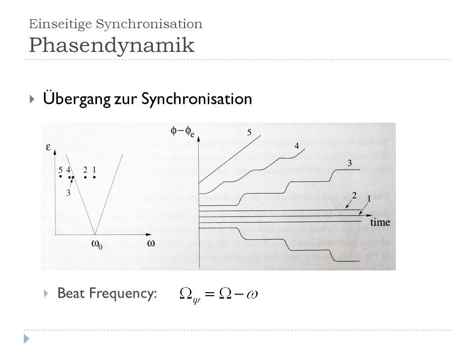 Einseitige Synchronisation Phasendynamik Übergang zur Synchronisation Beat Frequency: