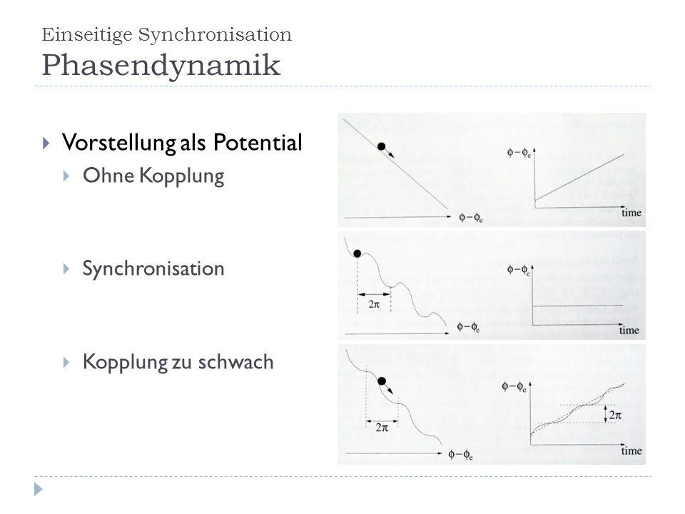 Einseitige Synchronisation Phasendynamik Vorstellung als Potential Ohne Kopplung Synchronisation Kopplung zu schwach