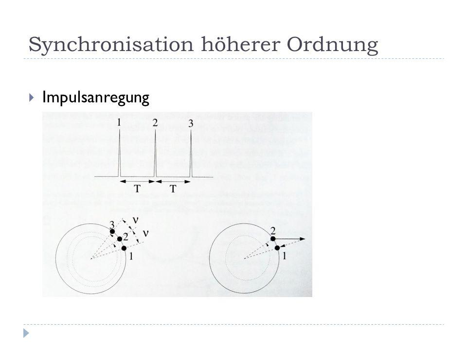 Synchronisation höherer Ordnung Impulsanregung