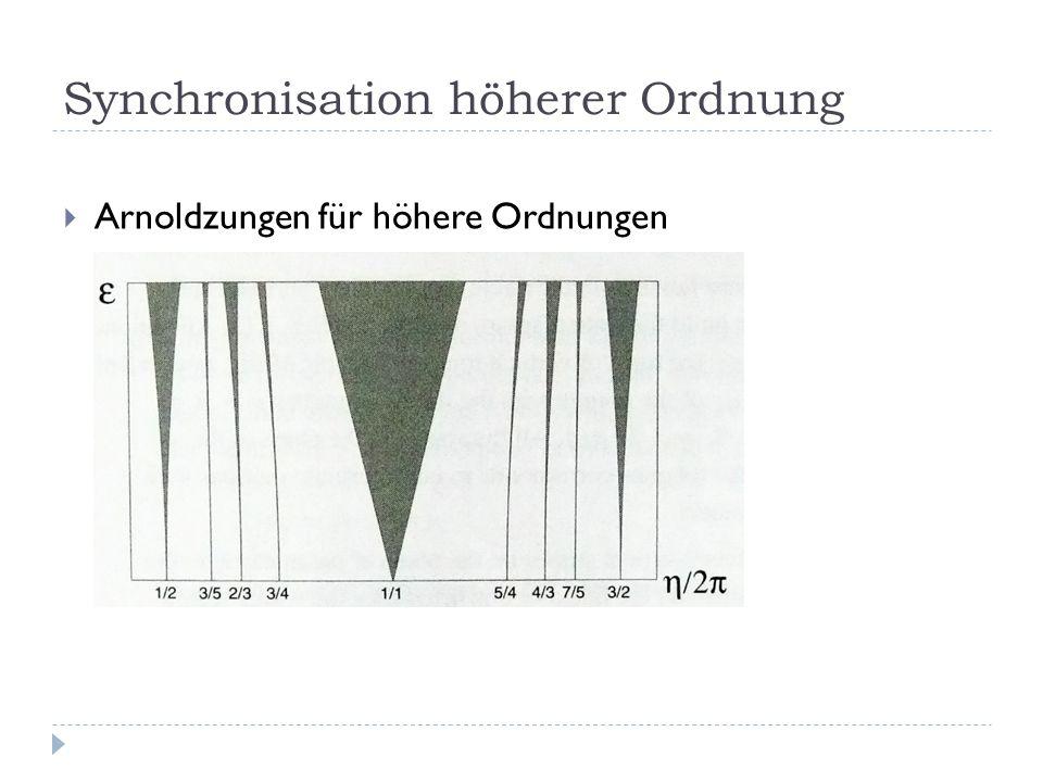Synchronisation höherer Ordnung Arnoldzungen für höhere Ordnungen