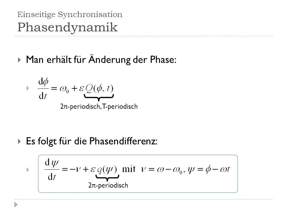 Einseitige Synchronisation Phasendynamik Man erhält für Änderung der Phase: Es folgt für die Phasendifferenz: 00 2 π -periodisch, T-periodisch 2 π -periodisch