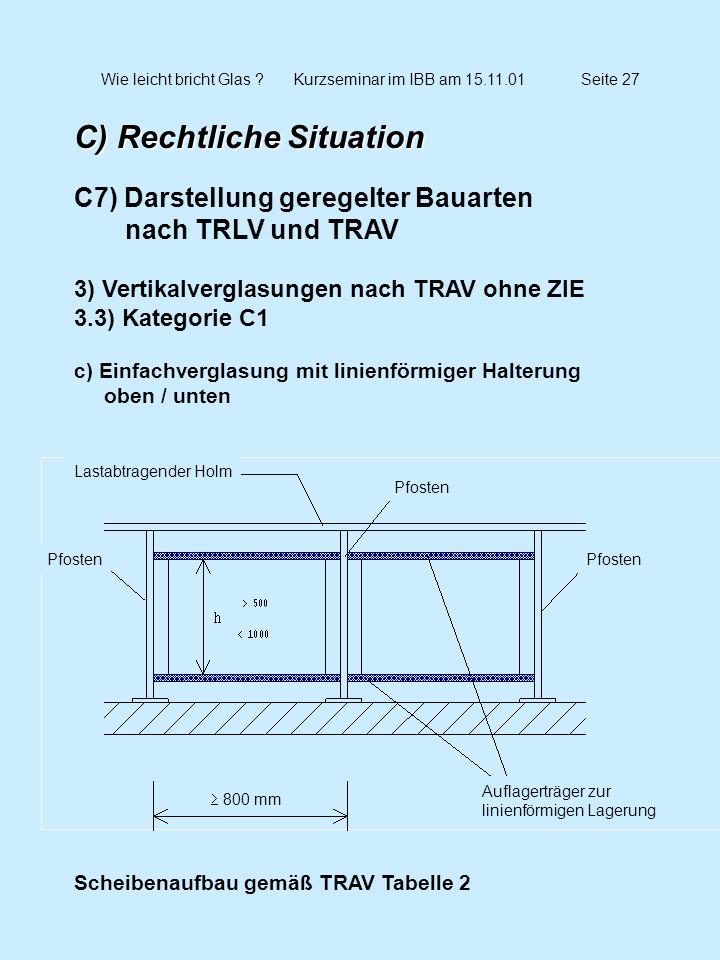 Wie leicht bricht Glas ?Kurzseminar im IBB am 15.11.01Seite 27 C) Rechtliche Situation C7) Darstellung geregelter Bauarten nach TRLV und TRAV 3) Verti