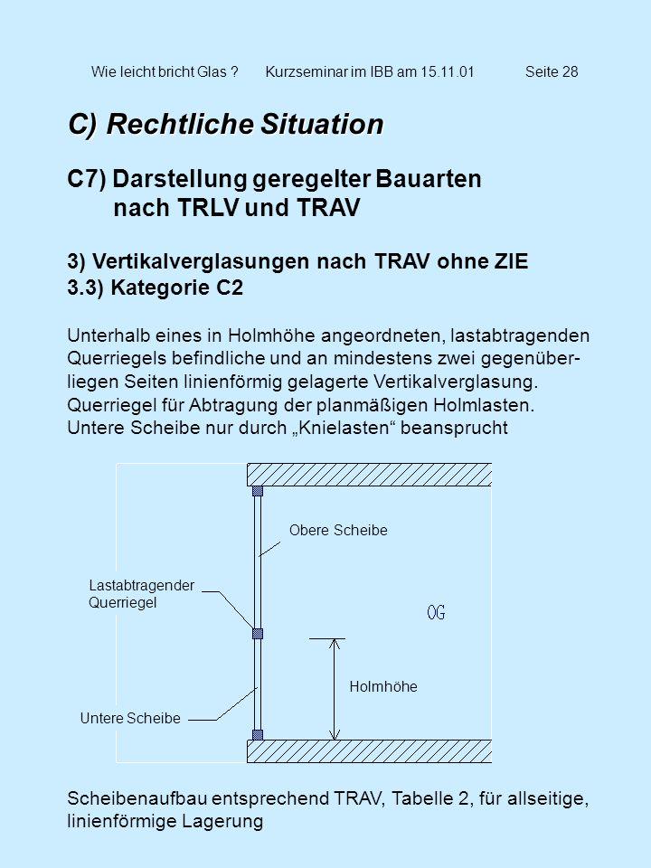 Wie leicht bricht Glas ?Kurzseminar im IBB am 15.11.01Seite 28 C) Rechtliche Situation C7) Darstellung geregelter Bauarten nach TRLV und TRAV 3) Verti