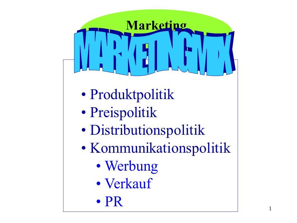 1 Marketing Produktpolitik Preispolitik Distributionspolitik Kommunikationspolitik Werbung Verkauf PR