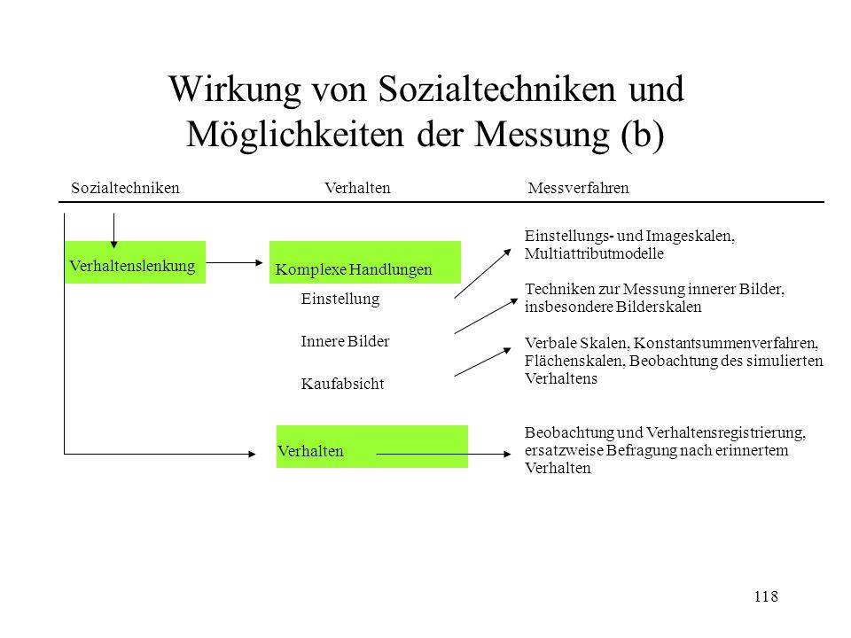 118 Wirkung von Sozialtechniken und Möglichkeiten der Messung (b) Verhaltenslenkung Komplexe Handlungen Einstellung Innere Bilder Kaufabsicht Verhalte