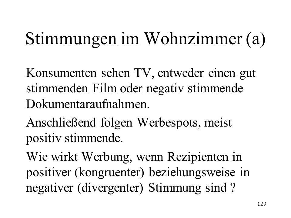 129 Stimmungen im Wohnzimmer (a) Konsumenten sehen TV, entweder einen gut stimmenden Film oder negativ stimmende Dokumentaraufnahmen. Anschließend fol