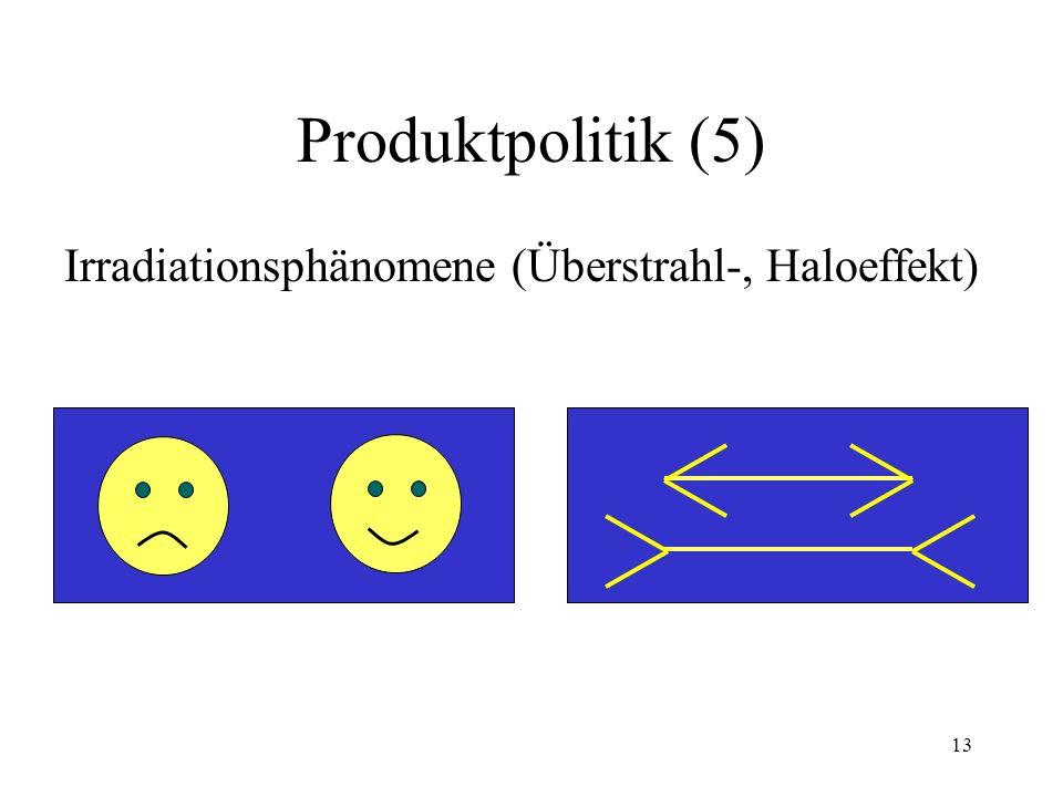 13 Produktpolitik (5) Irradiationsphänomene (Überstrahl-, Haloeffekt)