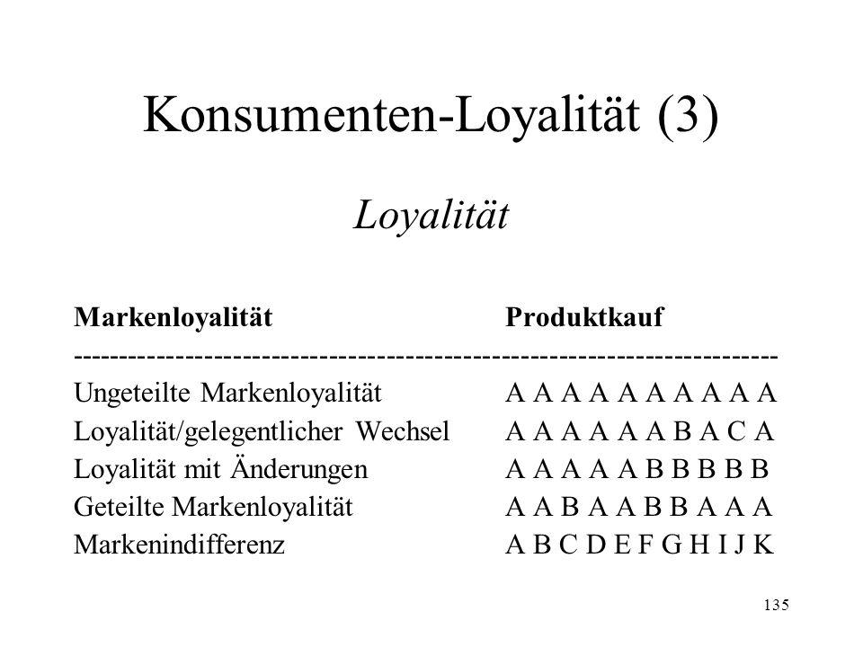 135 Konsumenten-Loyalität (3) Loyalität MarkenloyalitätProduktkauf -------------------------------------------------------------------------- Ungeteil