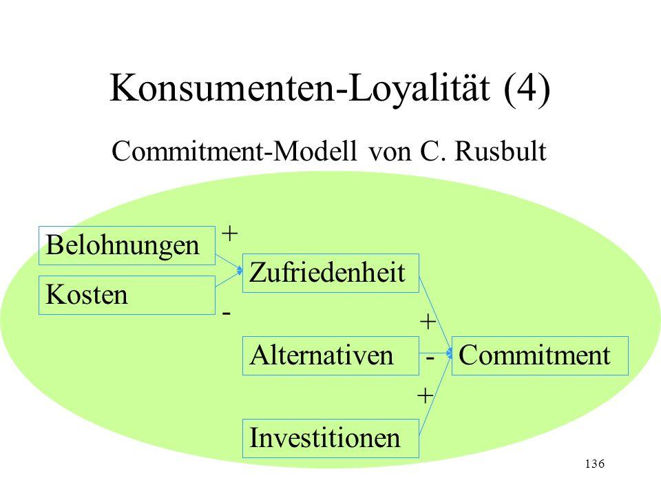 136 Konsumenten-Loyalität (4) Commitment-Modell von C. Rusbult Belohnungen Kosten Zufriedenheit Alternativen Investitionen Commitment + + - + -