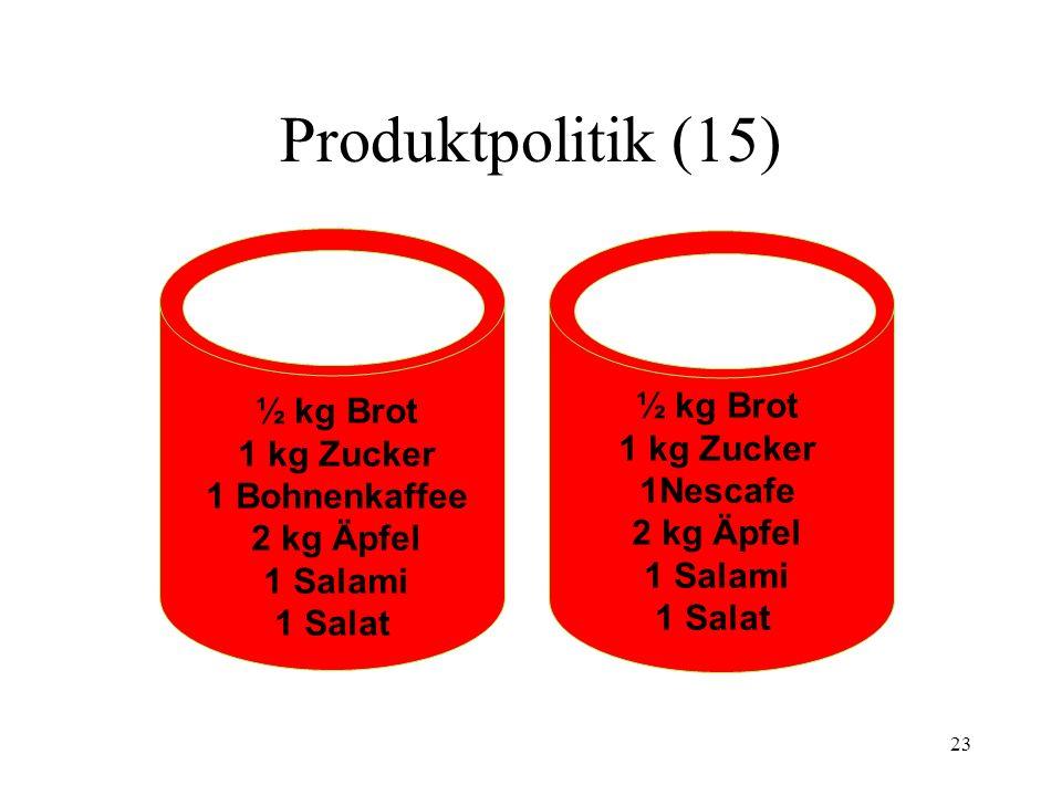 23 Produktpolitik (15) ½ kg Brot 1 kg Zucker 1 Bohnenkaffee 2 kg Äpfel 1 Salami 1 Salat ½ kg Brot 1 kg Zucker 1Nescafe 2 kg Äpfel 1 Salami 1 Salat