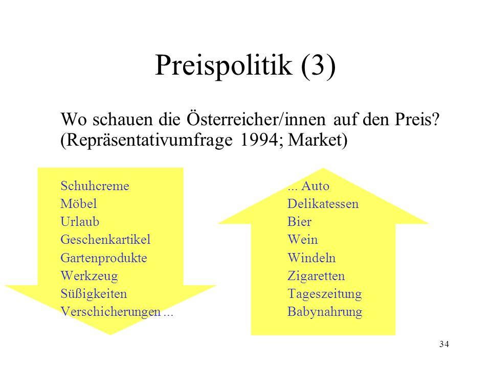 34 Preispolitik (3) Wo schauen die Österreicher/innen auf den Preis? (Repräsentativumfrage 1994; Market) Schuhcreme... Auto MöbelDelikatessen UrlaubBi