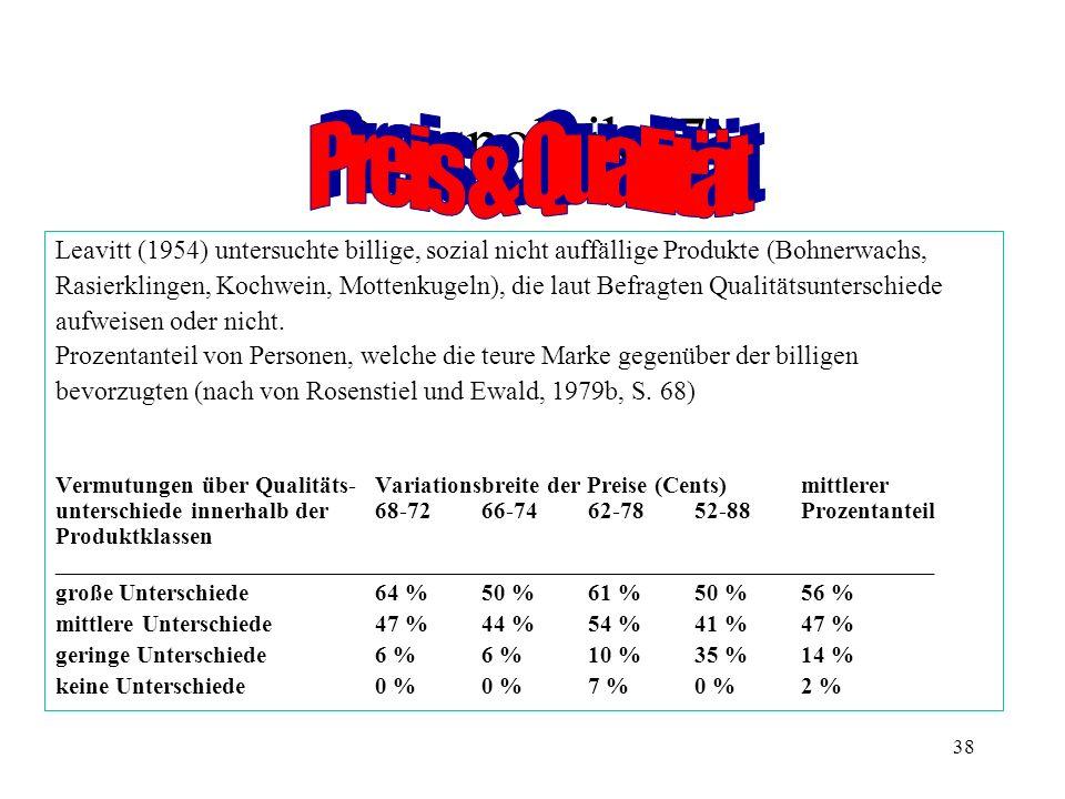 38 Preispolitik (7) Leavitt (1954) untersuchte billige, sozial nicht auffällige Produkte (Bohnerwachs, Rasierklingen, Kochwein, Mottenkugeln), die lau