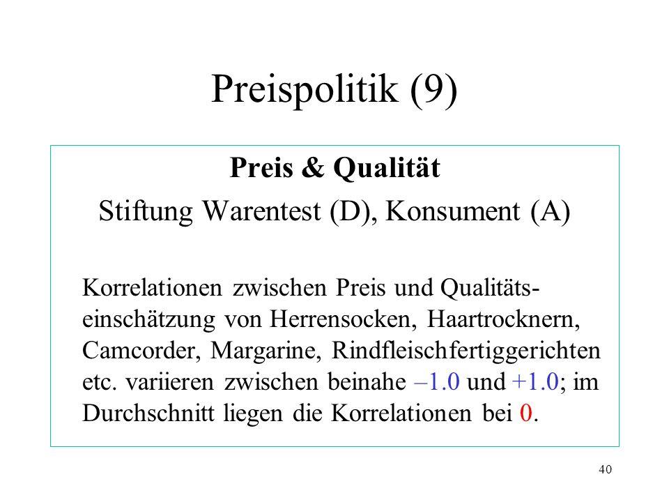 40 Preispolitik (9) Preis & Qualität Stiftung Warentest (D), Konsument (A) Korrelationen zwischen Preis und Qualitäts- einschätzung von Herrensocken,