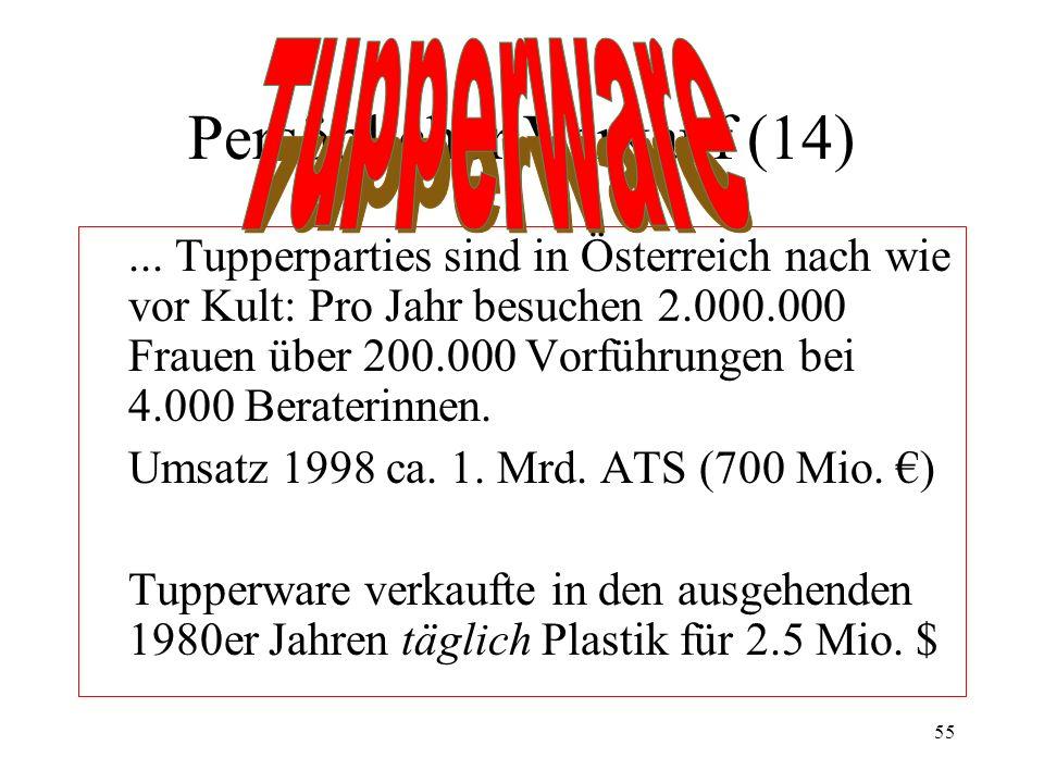 55... Tupperparties sind in Österreich nach wie vor Kult: Pro Jahr besuchen 2.000.000 Frauen über 200.000 Vorführungen bei 4.000 Beraterinnen. Umsatz