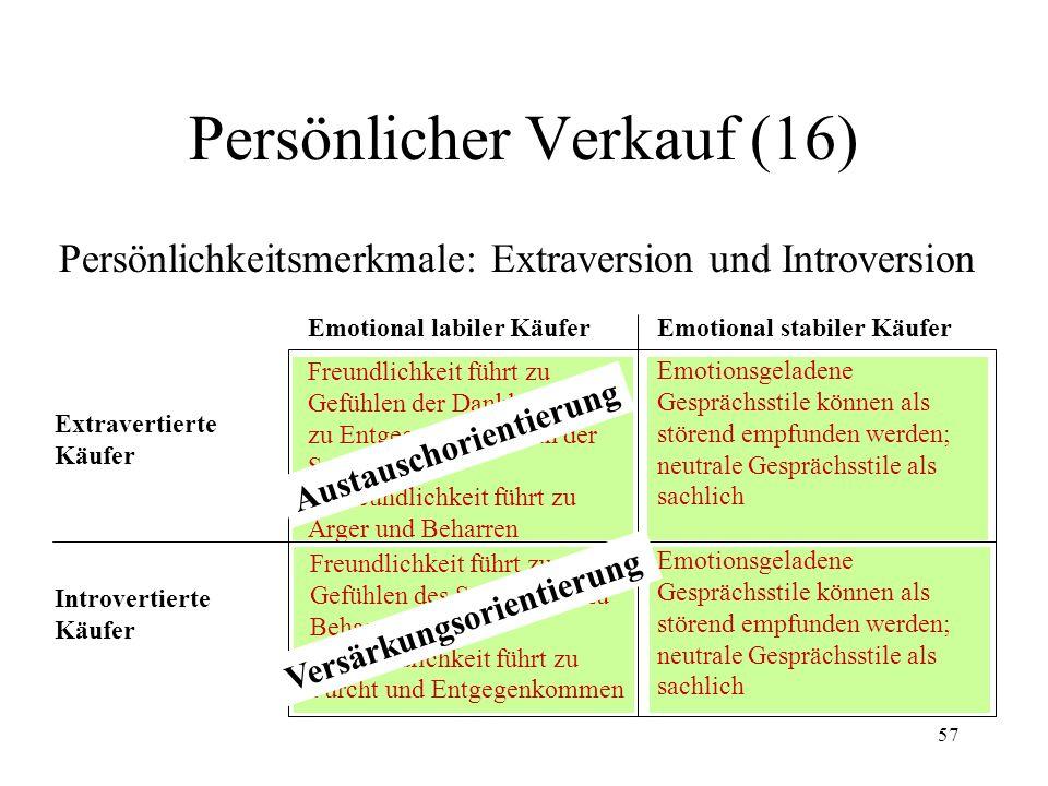 57 Persönlichkeitsmerkmale: Extraversion und Introversion Persönlicher Verkauf (16) Freundlichkeit führt zu Gefühlen der Dankbarkeit und zu Entgegenko