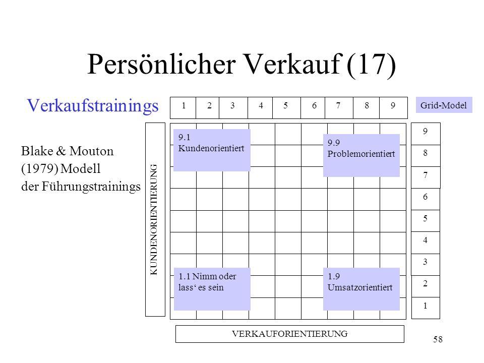58 Verkaufstrainings Blake & Mouton (1979) Modell der Führungstrainings Persönlicher Verkauf (17) VERKAUFORIENTIERUNG KUNDENORIENTIERUNG 123456789 9.1