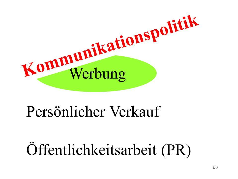 60 Werbung Kommunikationspolitik Persönlicher Verkauf Öffentlichkeitsarbeit (PR)
