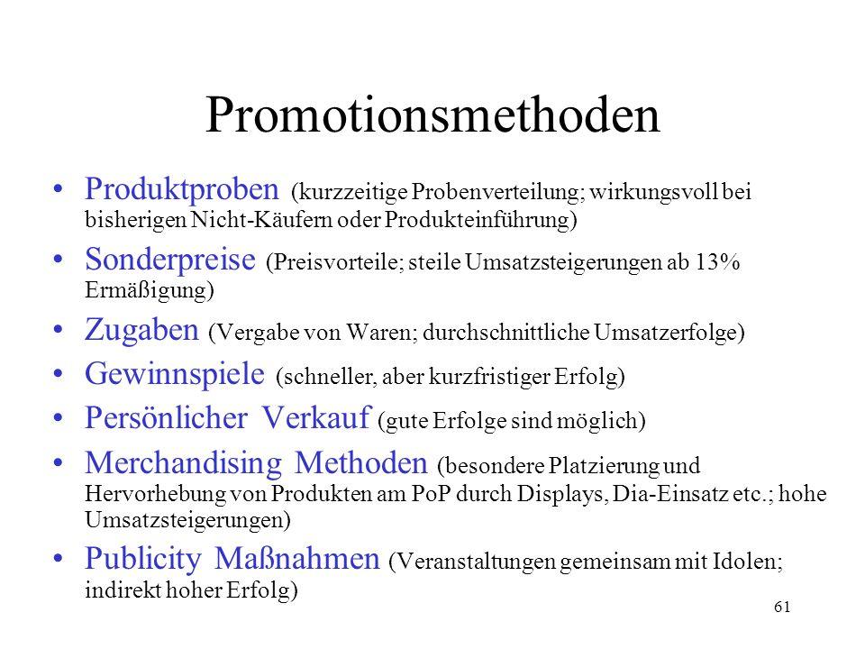 61 Promotionsmethoden Produktproben (kurzzeitige Probenverteilung; wirkungsvoll bei bisherigen Nicht-Käufern oder Produkteinführung) Sonderpreise (Pre