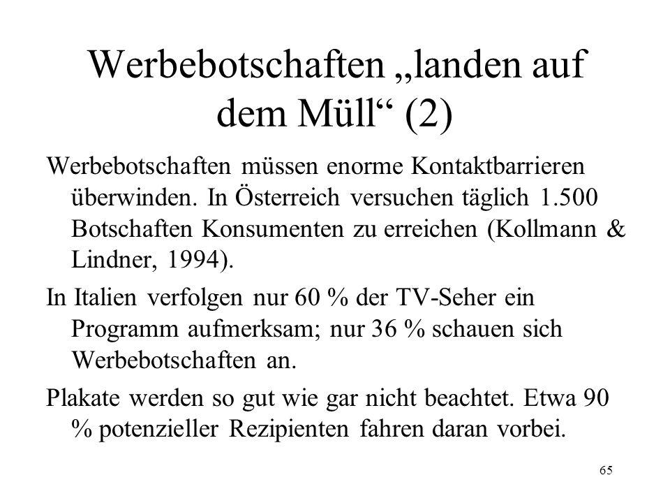 65 Werbebotschaften landen auf dem Müll (2) Werbebotschaften müssen enorme Kontaktbarrieren überwinden. In Österreich versuchen täglich 1.500 Botschaf