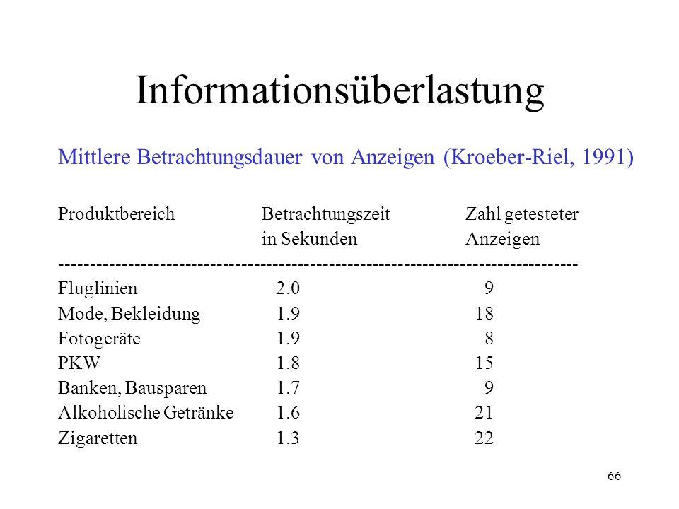66 Informationsüberlastung Mittlere Betrachtungsdauer von Anzeigen (Kroeber-Riel, 1991) ProduktbereichBetrachtungszeitZahl getesteter in SekundenAnzei