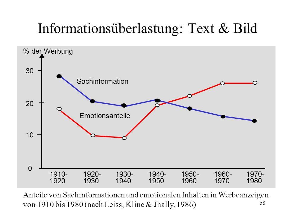 68 Informationsüberlastung: Text & Bild Anteile von Sachinformationen und emotionalen Inhalten in Werbeanzeigen von 1910 bis 1980 (nach Leiss, Kline &