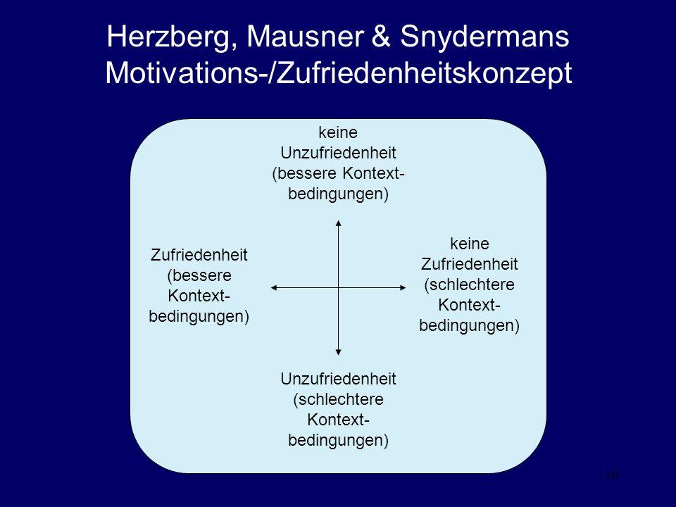 10 Herzberg, Mausner & Snydermans Motivations-/Zufriedenheitskonzept Zufriedenheit (bessere Kontext- bedingungen) keine Zufriedenheit (schlechtere Kontext- bedingungen) keine Unzufriedenheit (bessere Kontext- bedingungen) Unzufriedenheit (schlechtere Kontext- bedingungen)