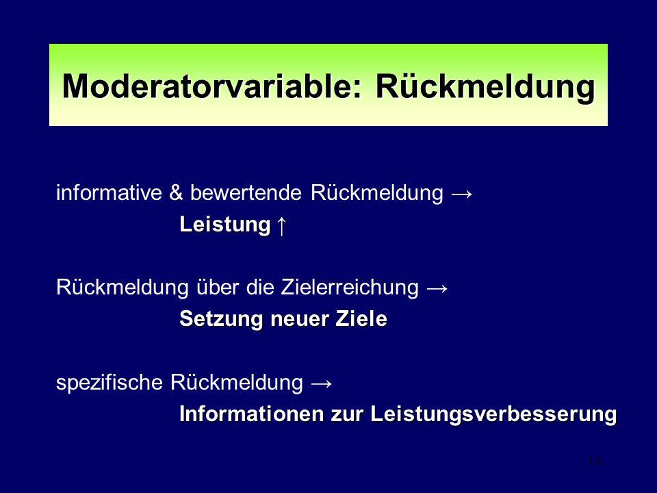 18 Moderatorvariable: Rückmeldung informative & bewertende Rückmeldung Leistung Leistung Rückmeldung über die Zielerreichung Setzung neuer Ziele spezifische Rückmeldung Informationen zur Leistungsverbesserung